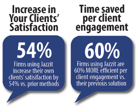 Jazzit-Survey-FirmClientRatings